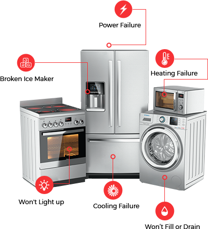 Commercial-washer-dryer-warranty
