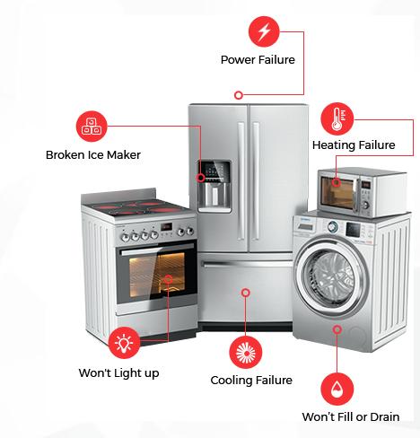 commercial-countertop-appliance-warranty