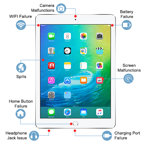 Apple iPad Warranty For Business| Securranty