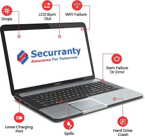 Enterprise Laptop Extended Warranty |Securranty