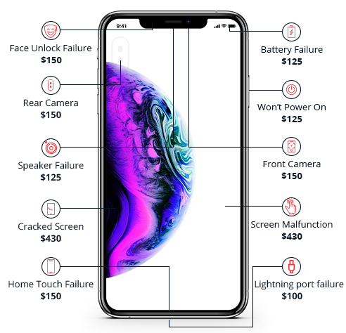 iPhone Extended Warranty - iPhone XS Insurance - iPhone XS Extended Warranty |Securranty