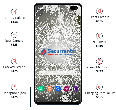 Galaxy S9 Smartphone Insurance - Accidental Damage Protection  |Securranty