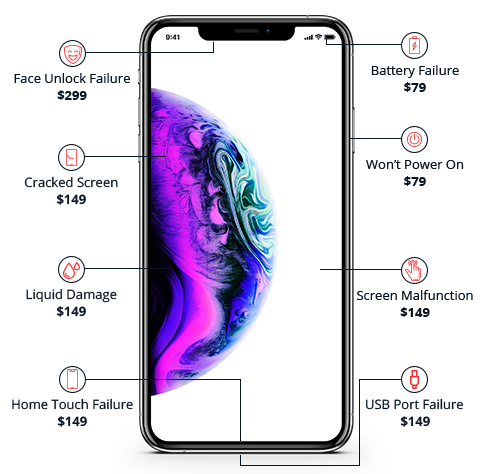 iPhone X Insurance - Accidental Damage Protection |Securranty