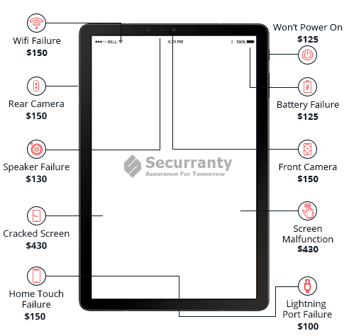 Tablets Extended warranty Accidental Damage Insurance  |Securranty
