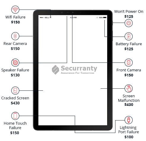 Dell Tablet Extended warranty - Tablet Accidental Damage Insurance |Securranty