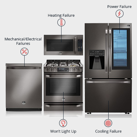 Frigidaire Appliance warranty |Securranty