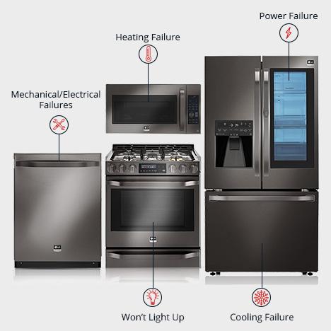 Appliance warranty - Refrigerator warranty  | Securranty