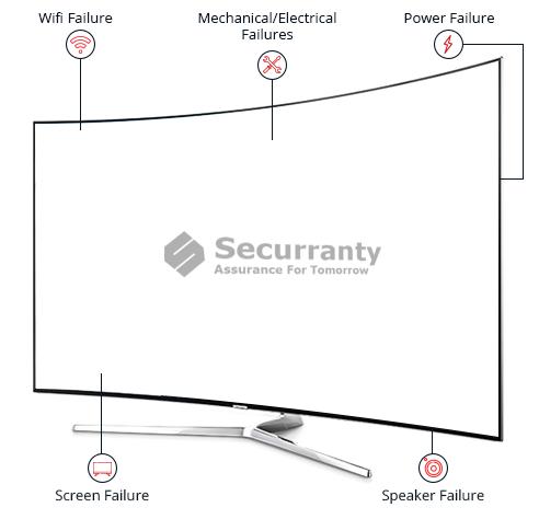Television Warranty  securranty