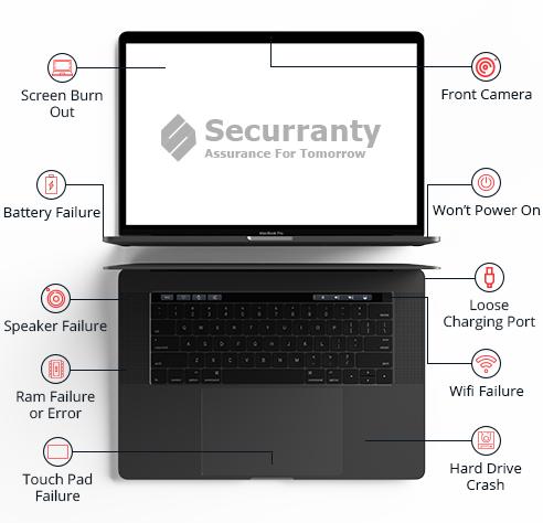 Apple Macbook Insurance - Macbook Pro Warranty |Securranty