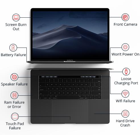 Dell Chromebook Insurance for all Models
