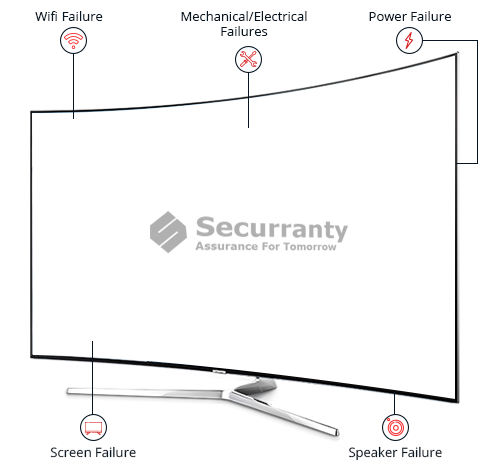 Samsung-Qled-warranty