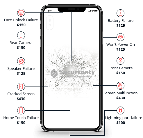Apple iPhone Warranty For SMB |Securranty