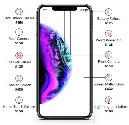 Enterprise-iPhone-Insurance