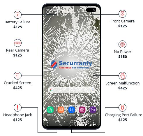 SmartPhones  Warranty For Business |Securranty