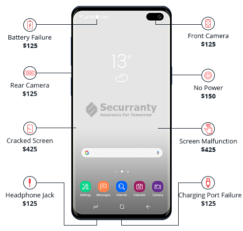 SMB Basic Phones Extended  Warranty - SMB Basic Phones Protection Plans |Securranty
